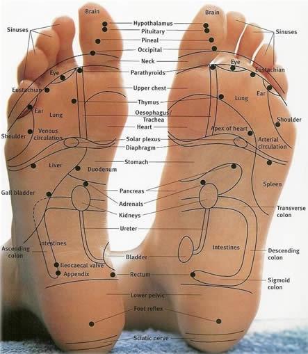 Chinese foot massage kirkland